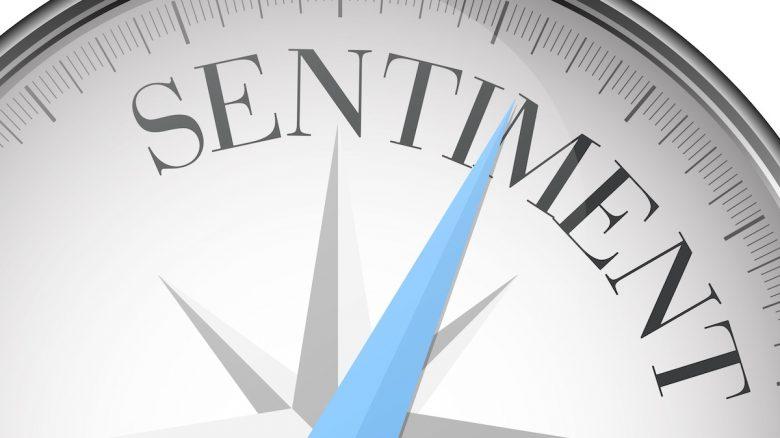 Sentiment Analysis / Market Sentiment