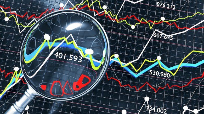 Measure Volatility & Risk