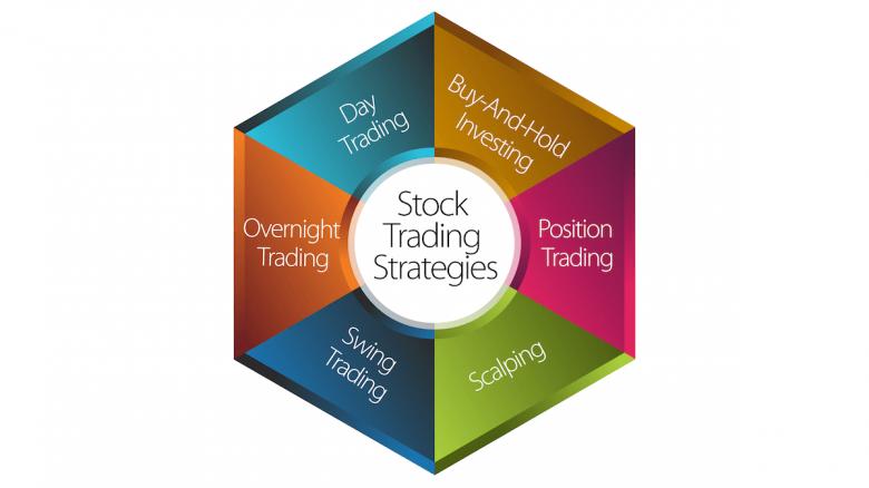 Stock Trading Strategies
